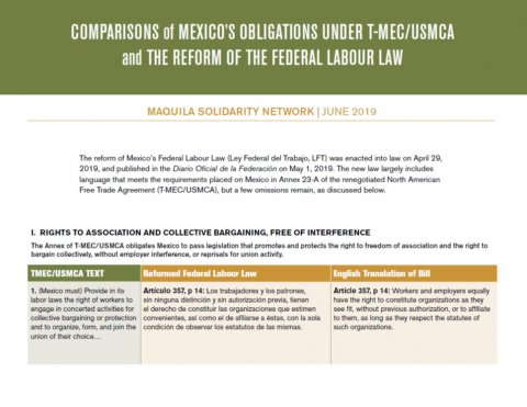 Do Mexico's labour law reforms live up to commitments in